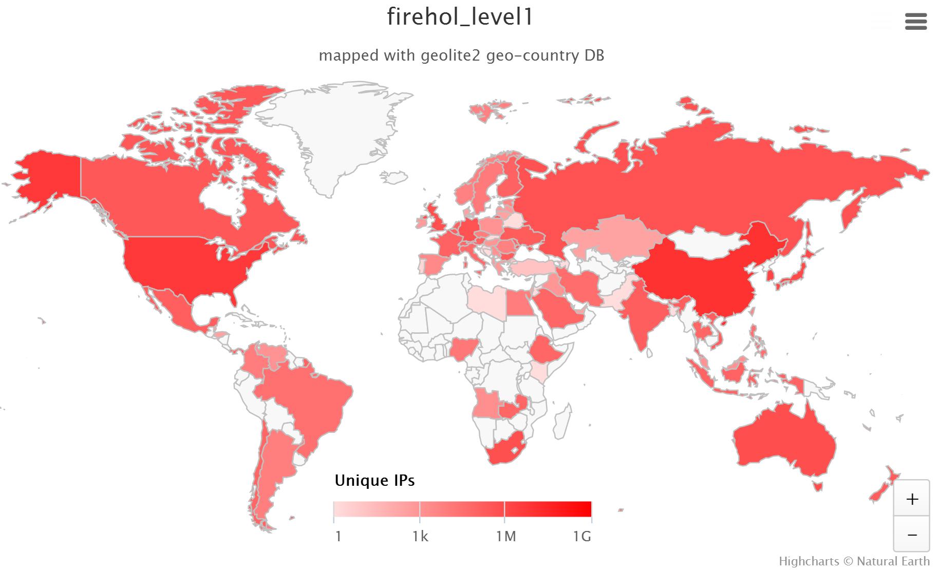 FireHOL IP Lists | IP Blacklists | IP Blocklists | IP Reputation